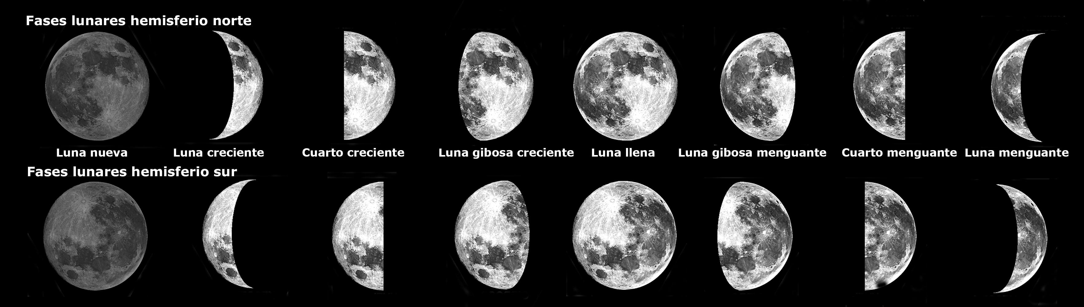 Fases lunares hemisferio norte y hemisferio sur